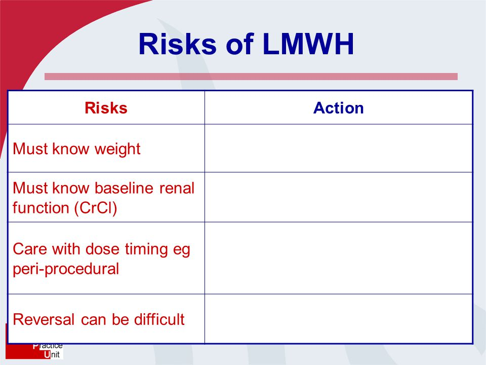 Risks of LMWH RisksAction Must know weight Must know baseline renal function (CrCl) Care with dose timing eg peri-procedural Reversal can be difficult