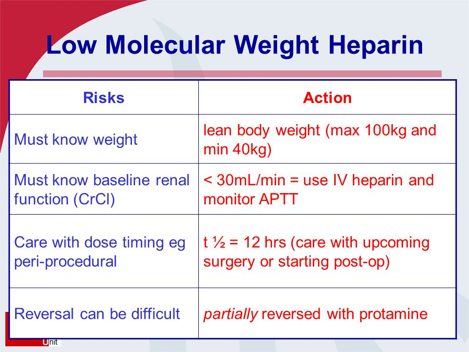 Low Molecular Weight Heparin RisksAction Must know weight lean body weight (max 100kg and min 40kg) Must know baseline renal function (CrCl) < 30mL/min = use IV heparin and monitor APTT Care with dose timing eg peri-procedural t ½ = 12 hrs (care with upcoming surgery or starting post-op) Reversal can be difficultpartially reversed with protamine