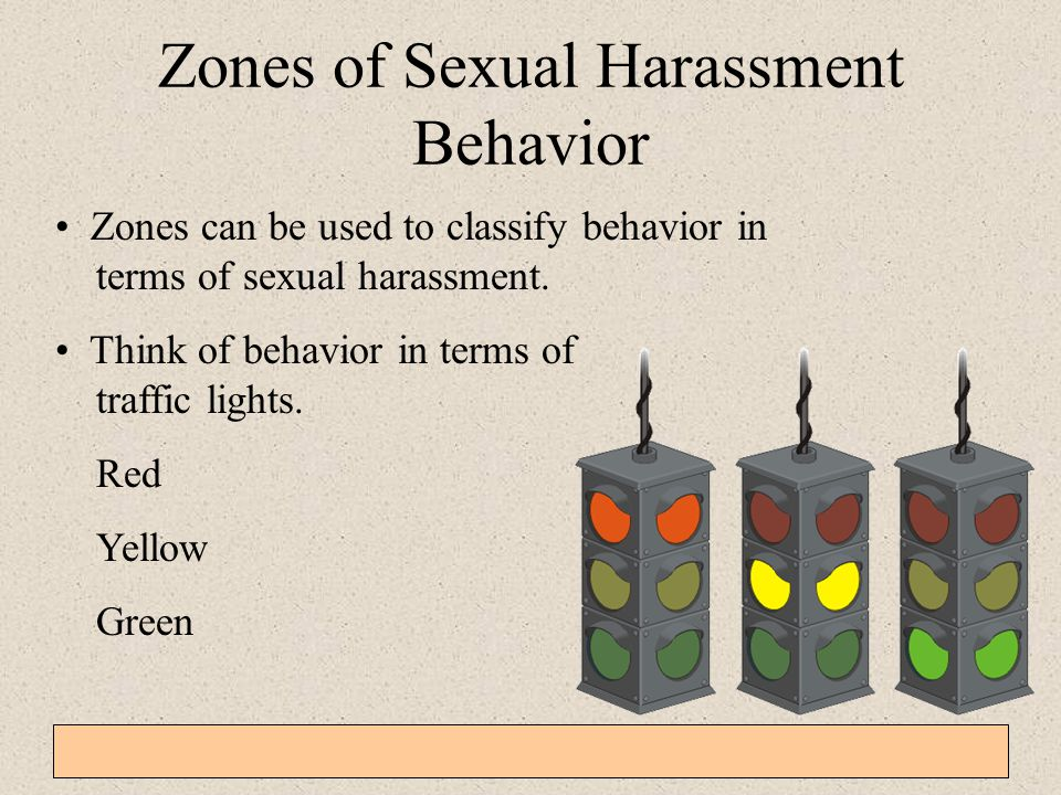 General Military Training – Sexual Harassment, EO, Homosexual Policy, and Grievance Procedures 3-1-17 Zones of Sexual Harassment Behavior Zones can be