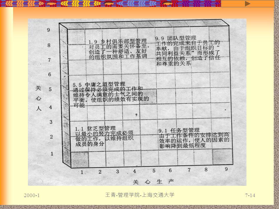 2000-1 王青 - 管理学院 - 上海交通大学 7-14 Grid