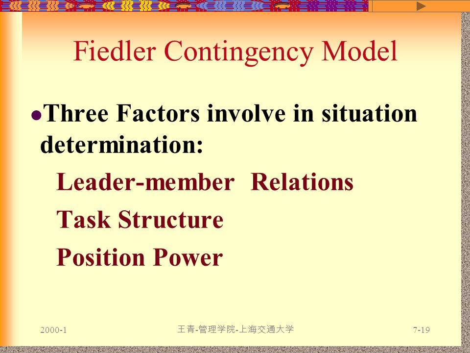 2000-1 王青 - 管理学院 - 上海交通大学 7-19 Three Factors involve in situation determination: Leader-member Relations Task Structure Position Power Fiedler Contingency Model
