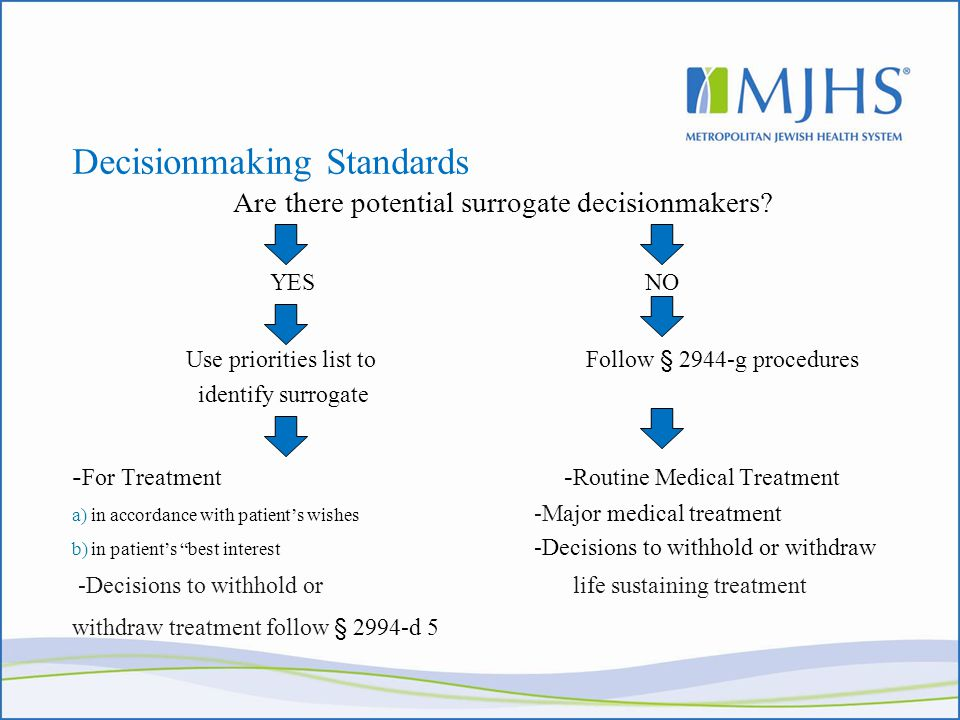 Decisionmaking Standards Are there potential surrogate decisionmakers.