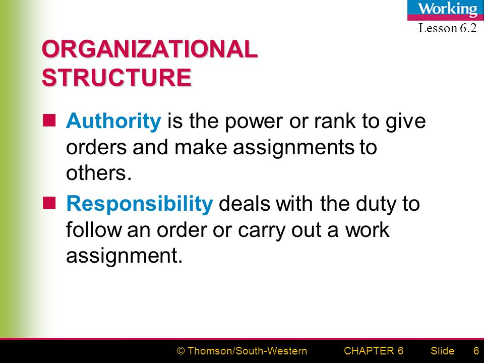 © Thomson/South-WesternSlideCHAPTER 66 ORGANIZATIONAL STRUCTURE Authority is the power or rank to give orders and make assignments to others.
