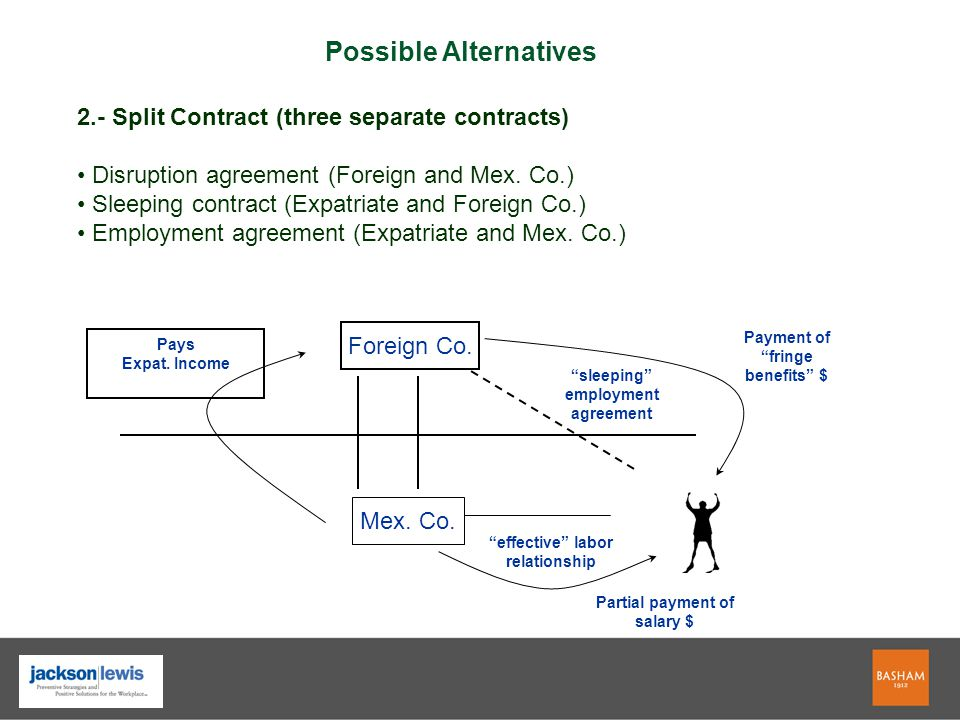 2.- Split Contract (three separate contracts) Disruption agreement (Foreign and Mex. Co.) Sleeping contract (Expatriate and Foreign Co.) Employment ag