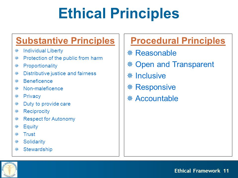 11Ethical Framework Ethical Principles Substantive Principles  Individual Liberty  Protection of the public from harm  Proportionality  Distributi