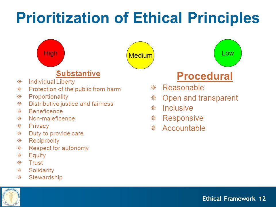 12Ethical Framework Prioritization of Ethical Principles Substantive  Individual Liberty  Protection of the public from harm  Proportionality  Dis