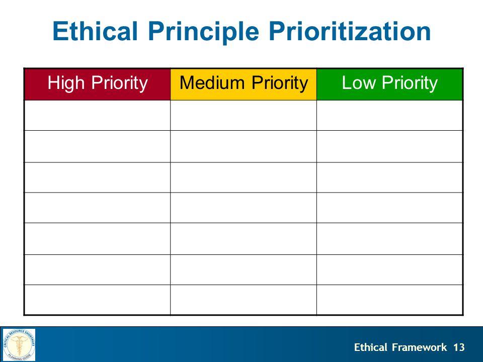 13Ethical Framework Ethical Principle Prioritization High PriorityMedium PriorityLow Priority