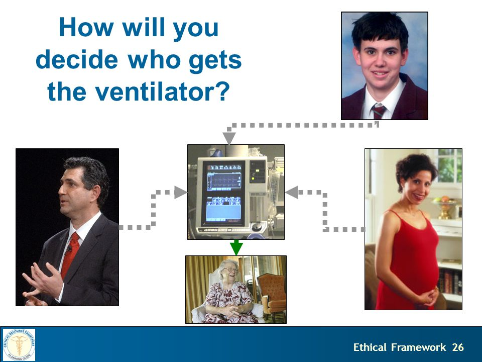 26Ethical Framework How will you decide who gets the ventilator?