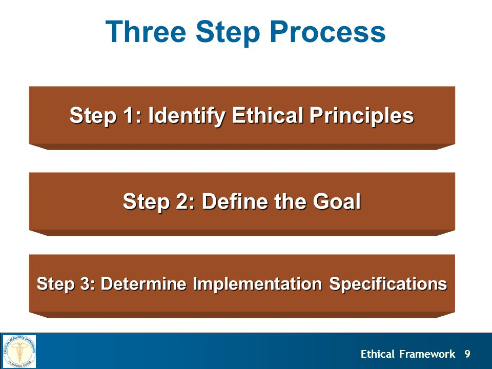 9 Three Step Process Step 1: Identify Ethical Principles Step 2: Define the Goal Step 3: Determine Implementation Specifications