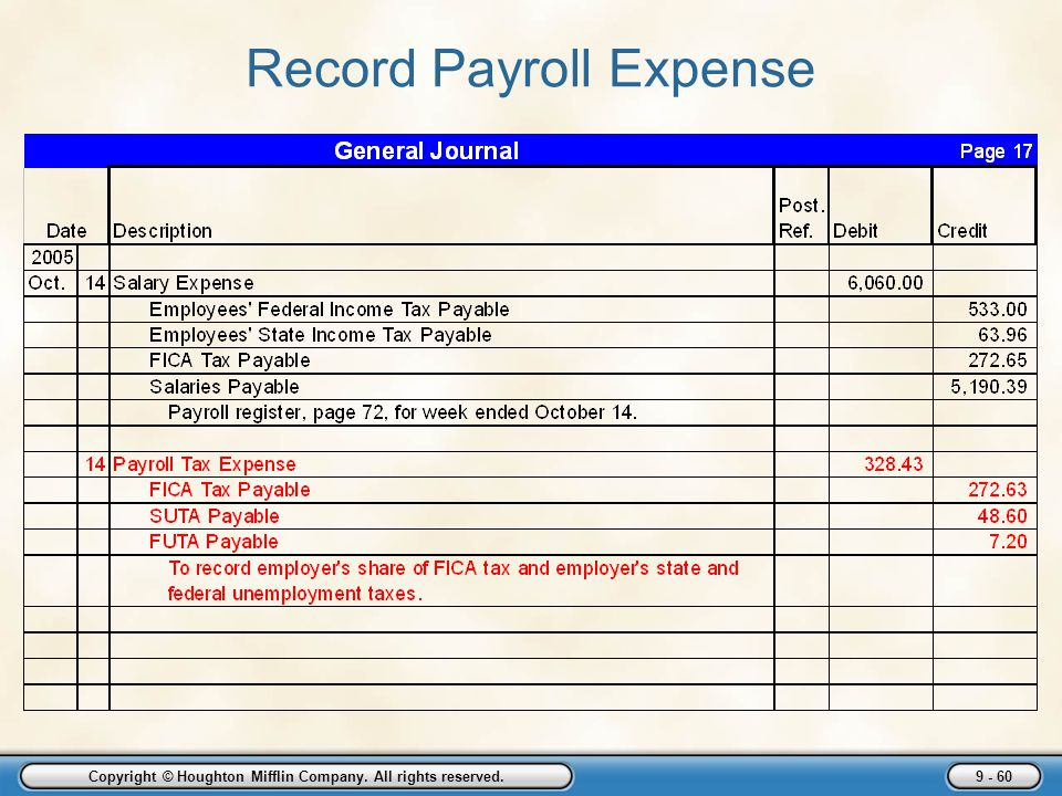 Copyright © Houghton Mifflin Company. All rights reserved. 9 - 60 Record Payroll Expense