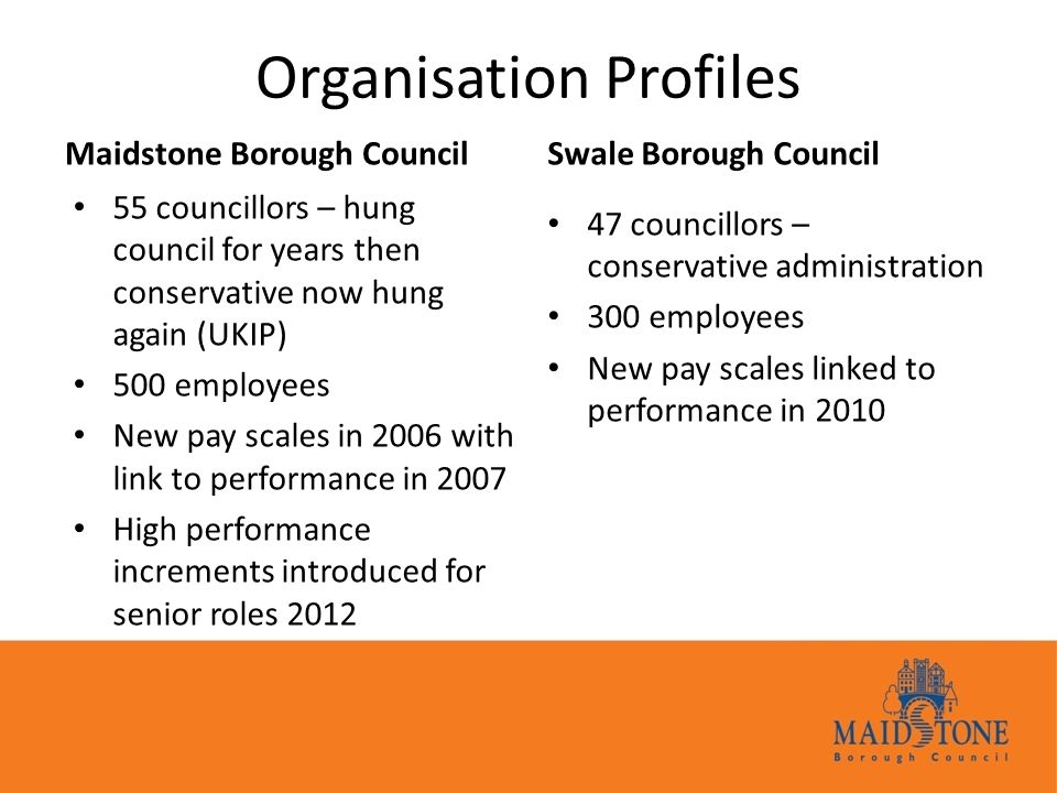 Organisation Profiles Maidstone Borough Council 55 councillors – hung council for years then conservative now hung again (UKIP) 500 employees New pay