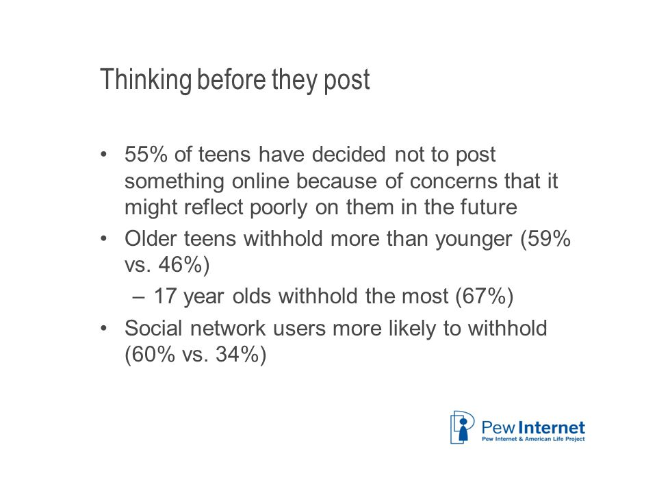 Thinking before they post 55% of teens have decided not to post something online because of concerns that it might reflect poorly on them in the future Older teens withhold more than younger (59% vs.