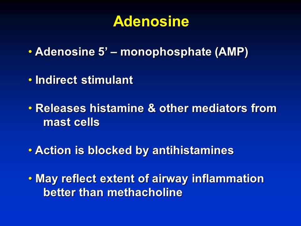 Adenosine Adenosine 5' – monophosphate (AMP) Adenosine 5' – monophosphate (AMP) Indirect stimulant Indirect stimulant Releases histamine & other media