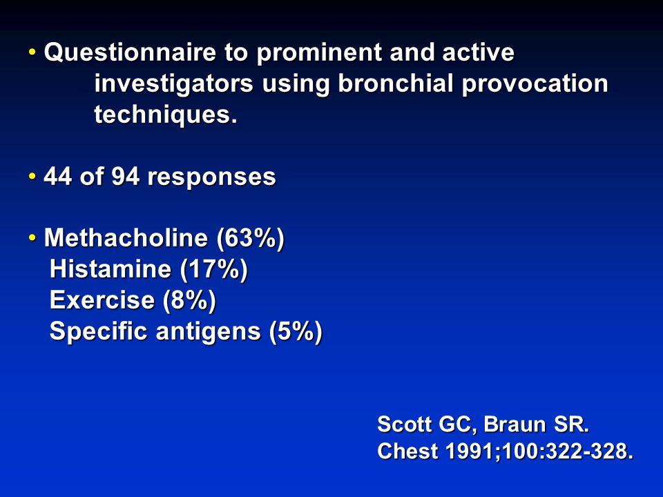 Scott GC, Braun SR. Chest 1991;100:322-328. Questionnaire to prominent and active Questionnaire to prominent and active investigators using bronchial