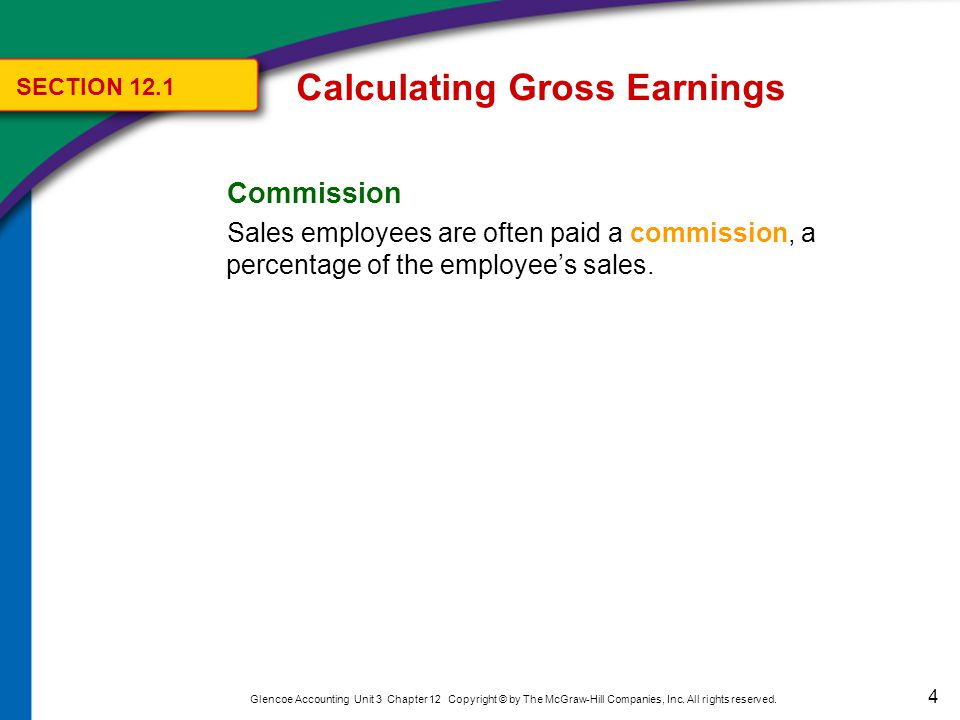 15 Glencoe Accounting Unit 3 Chapter 12 Copyright © by The McGraw-Hill Companies, Inc.