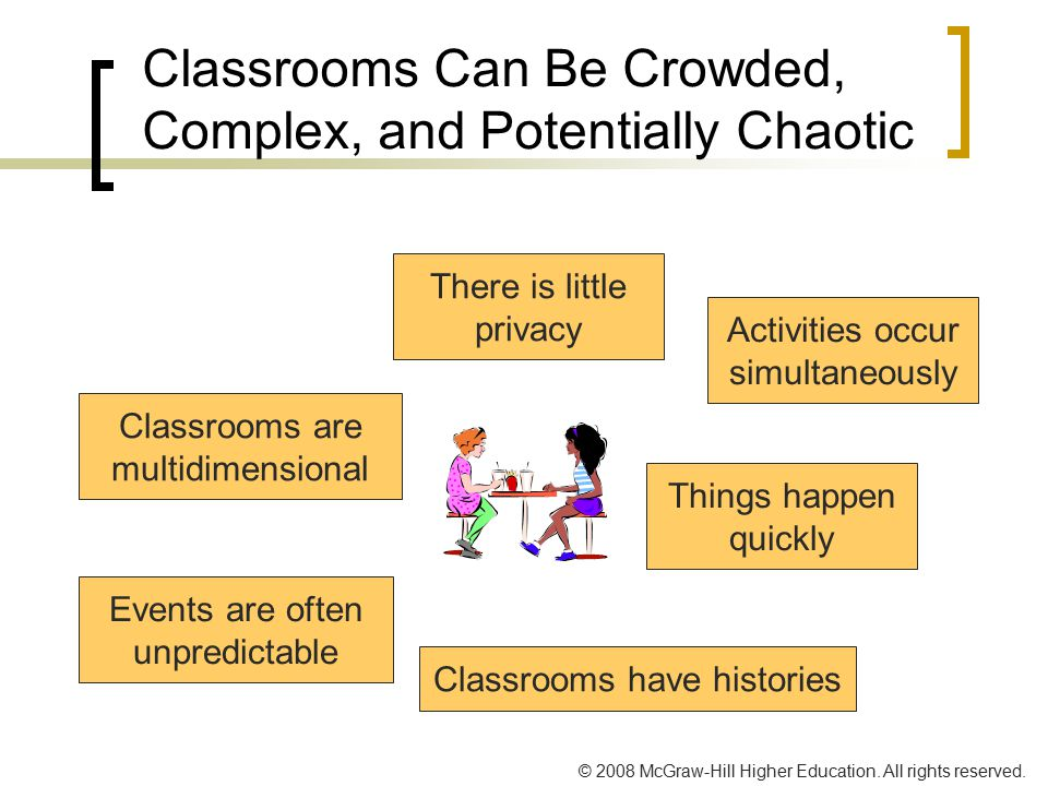 © 2008 McGraw-Hill Higher Education. All rights reserved. Things happen quickly Classrooms have histories Events are often unpredictable Classrooms ar