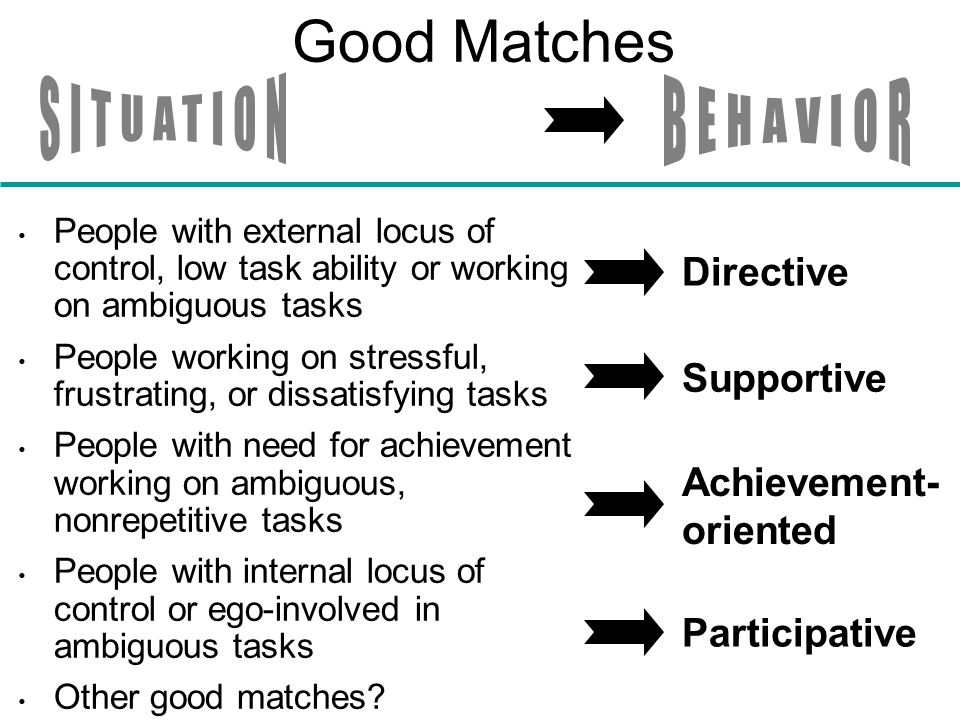 Good Matches People with external locus of control, low task ability or working on ambiguous tasks People working on stressful, frustrating, or dissatisfying tasks People with need for achievement working on ambiguous, nonrepetitive tasks People with internal locus of control or ego-involved in ambiguous tasks Other good matches.