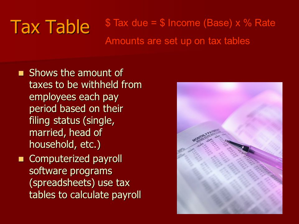 Tax Table Shows the amount of taxes to be withheld from employees each pay period based on their filing status (single, married, head of household, etc.) Shows the amount of taxes to be withheld from employees each pay period based on their filing status (single, married, head of household, etc.) Computerized payroll software programs (spreadsheets) use tax tables to calculate payroll Computerized payroll software programs (spreadsheets) use tax tables to calculate payroll $ Tax due = $ Income (Base) x % Rate Amounts are set up on tax tables