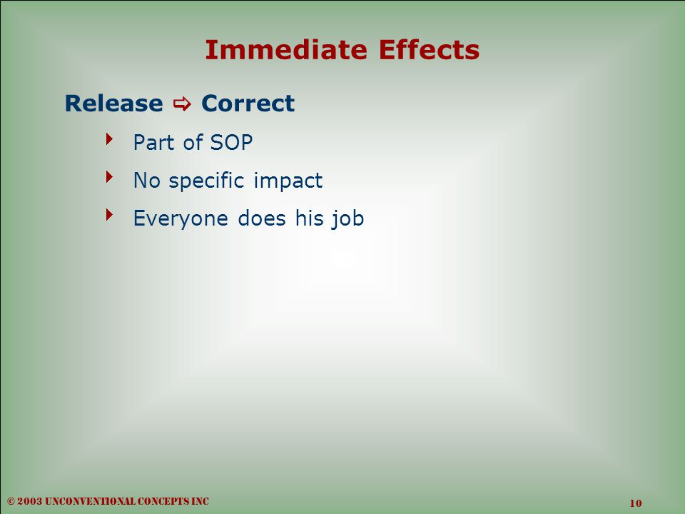 Immediate Effects Release  Correct  Part of SOP  No specific impact  Everyone does his job © 2003 unconventional concepts inc 10