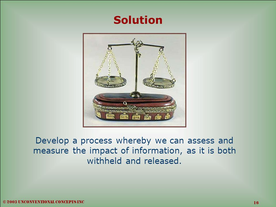 Solution Develop a process whereby we can assess and measure the impact of information, as it is both withheld and released. © 2003 unconventional con