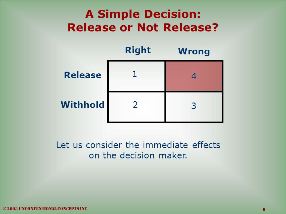 A Simple Decision: Release or Not Release.
