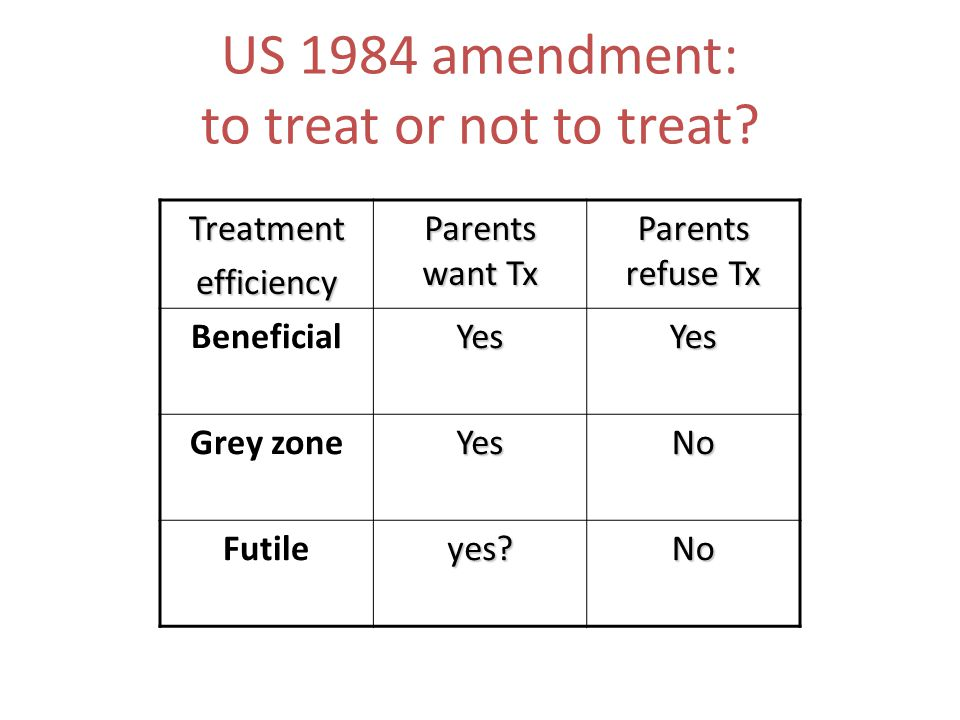 US 1984 amendment: to treat or not to treat? Treatmentefficiency Parents want Tx Parents refuse Tx BeneficialYesYes Grey zoneYesNo Futileyes?No