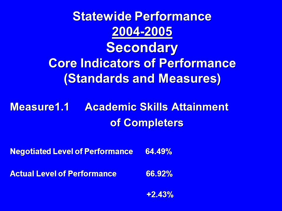 Statewide Performance 2004-2005 Secondary Core Indicators of Performance (Standards and Measures) Measure1.1 Academic Skills Attainment of Completers of Completers Negotiated Level of Performance 64.49% Actual Level of Performance 66.92% +2.43% +2.43%