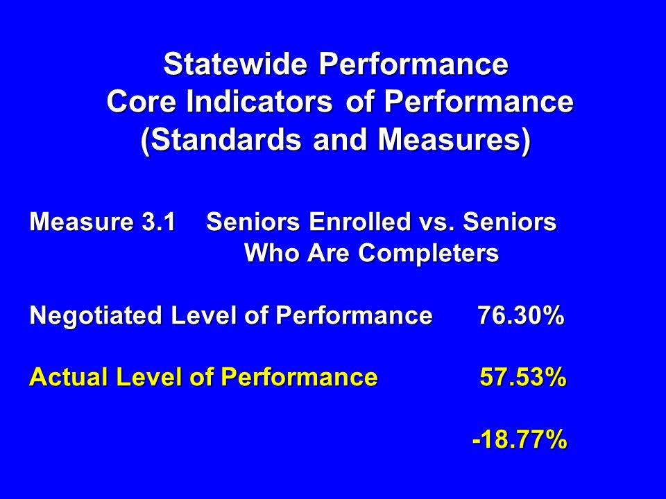 Measure 3.1 Seniors Enrolled vs.