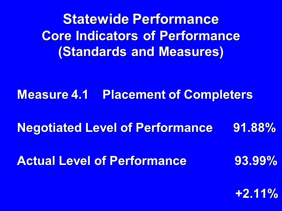 Measure 4.1 Placement of Completers Negotiated Level of Performance 91.88% Actual Level of Performance 93.99% +2.11% +2.11% Statewide Performance Core Indicators of Performance (Standards and Measures)