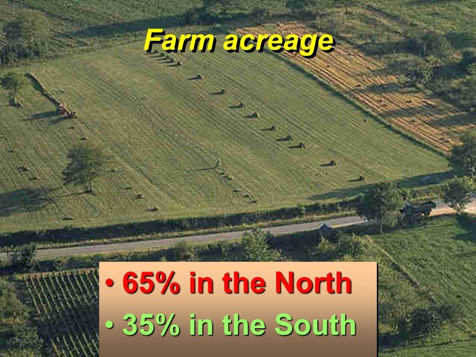 Farm acreage 65% in the North65% in the North 35% in the South35% in the South 65% in the North65% in the North 35% in the South35% in the South