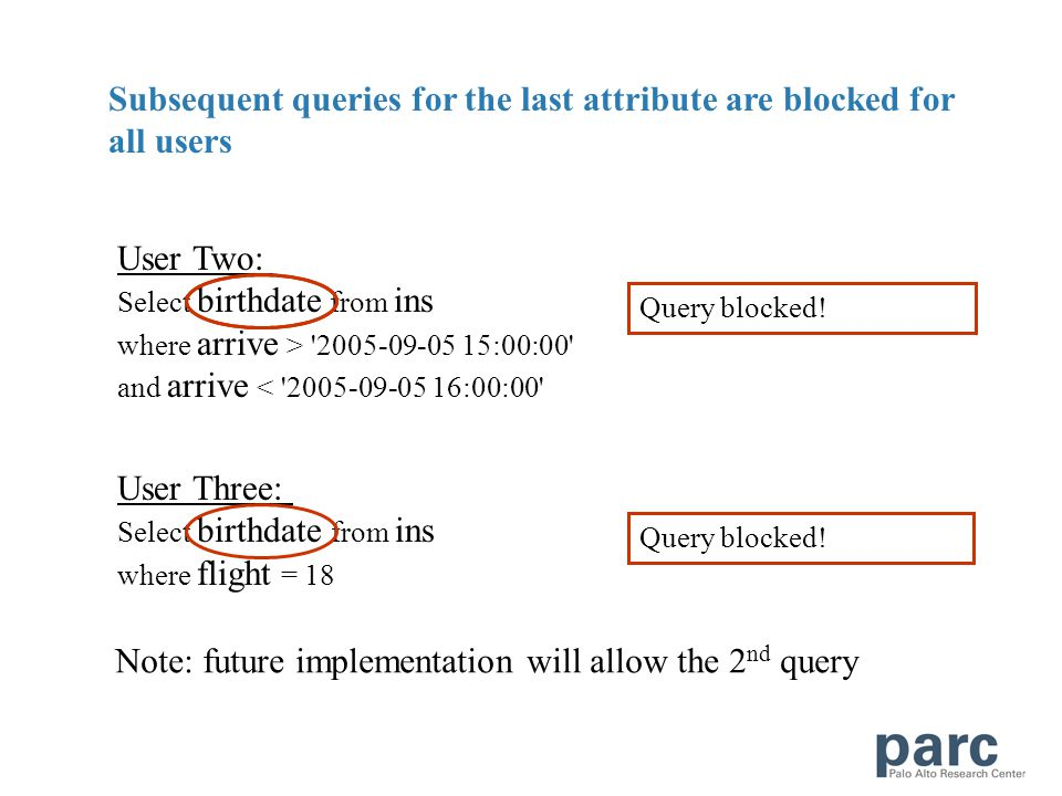 Subsequent queries for the last attribute are blocked for all users User Two: Select birthdate from ins where arrive > '2005-09-05 15:00:00' and arriv