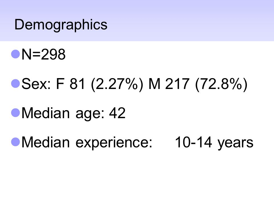 Demographics N=298 Sex: F 81 (2.27%) M 217 (72.8%) Median age: 42 Median experience: 10-14 years