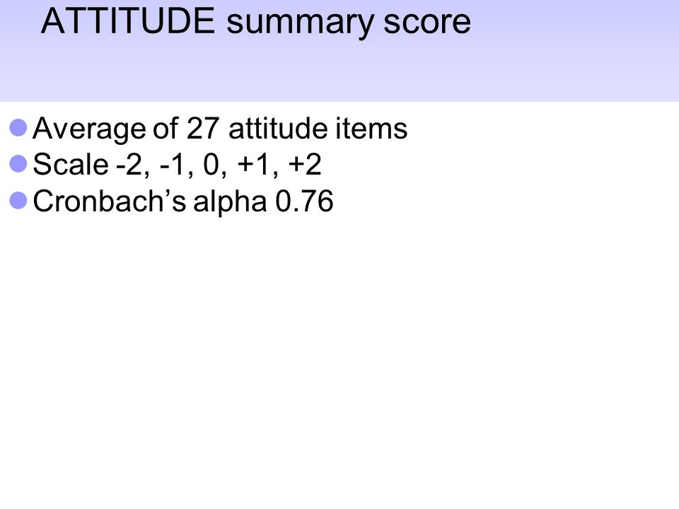 ATTITUDE summary score Average of 27 attitude items Scale -2, -1, 0, +1, +2 Cronbach's alpha 0.76