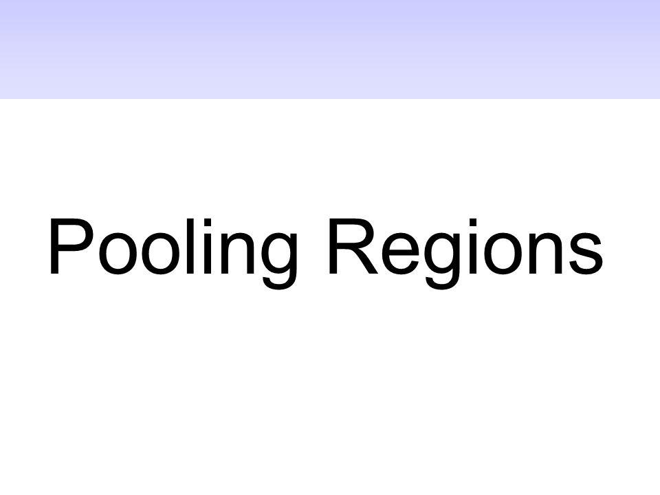 Pooling Regions