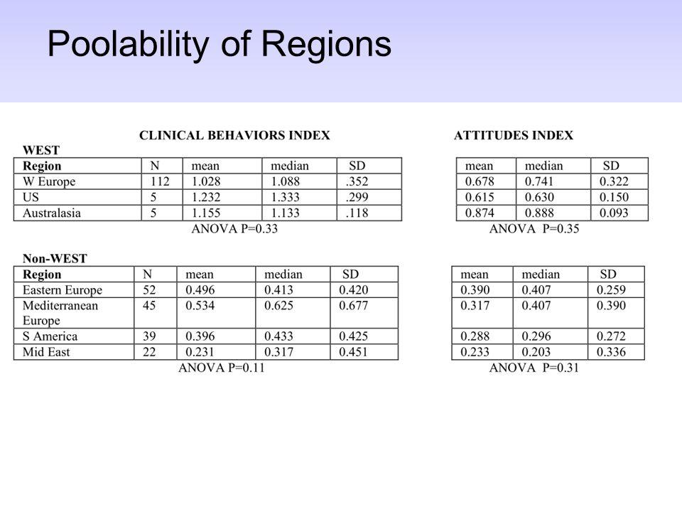 Poolability of Regions
