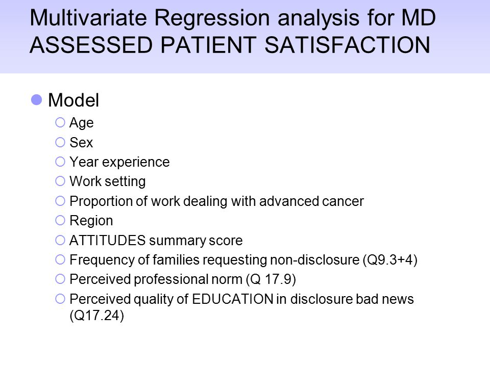 Multivariate Regression analysis for MD ASSESSED PATIENT SATISFACTION Model  Age  Sex  Year experience  Work setting  Proportion of work dealing with advanced cancer  Region  ATTITUDES summary score  Frequency of families requesting non-disclosure (Q9.3+4)  Perceived professional norm (Q 17.9)  Perceived quality of EDUCATION in disclosure bad news (Q17.24)