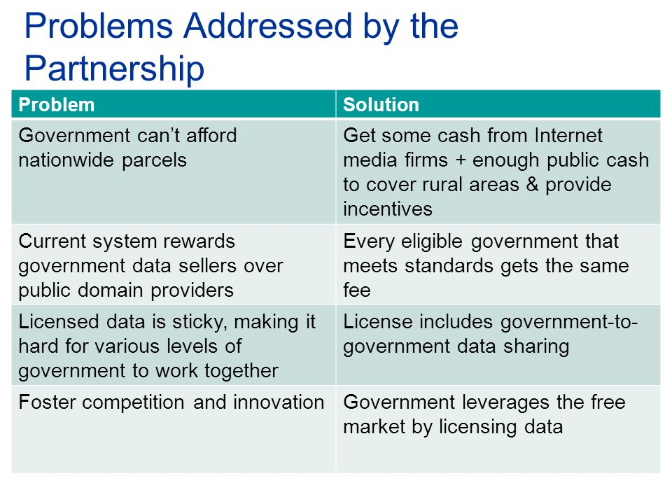 Problems Addressed by the Partnership ProblemSolution Government can't afford nationwide parcels Get some cash from Internet media firms + enough public cash to cover rural areas & provide incentives Current system rewards government data sellers over public domain providers Every eligible government that meets standards gets the same fee Licensed data is sticky, making it hard for various levels of government to work together License includes government-to- government data sharing Foster competition and innovationGovernment leverages the free market by licensing data