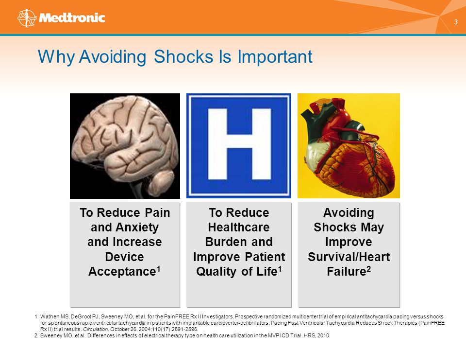 3 To Reduce Pain and Anxiety and Increase Device Acceptance 1 To Reduce Healthcare Burden and Improve Patient Quality of Life 1 Why Avoiding Shocks Is