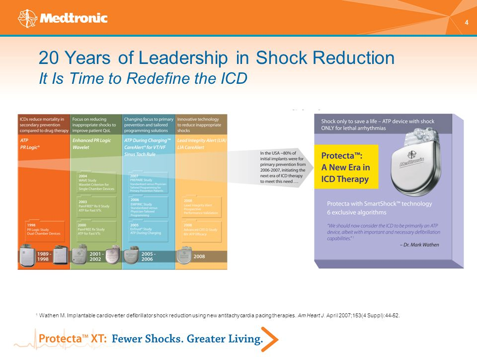 4 20 Years of Leadership in Shock Reduction It Is Time to Redefine the ICD 1 Wathen M. Implantable cardioverter defibrillator shock reduction using ne
