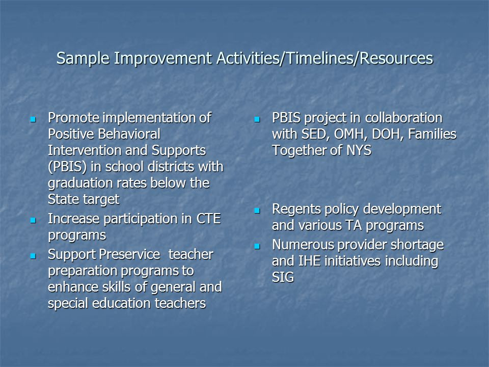Sample Improvement Activities/Timelines/Resources Promote implementation of Positive Behavioral Intervention and Supports (PBIS) in school districts with graduation rates below the State target Promote implementation of Positive Behavioral Intervention and Supports (PBIS) in school districts with graduation rates below the State target Increase participation in CTE programs Increase participation in CTE programs Support Preservice teacher preparation programs to enhance skills of general and special education teachers Support Preservice teacher preparation programs to enhance skills of general and special education teachers PBIS project in collaboration with SED, OMH, DOH, Families Together of NYS PBIS project in collaboration with SED, OMH, DOH, Families Together of NYS Regents policy development and various TA programs Regents policy development and various TA programs Numerous provider shortage and IHE initiatives including SIG Numerous provider shortage and IHE initiatives including SIG