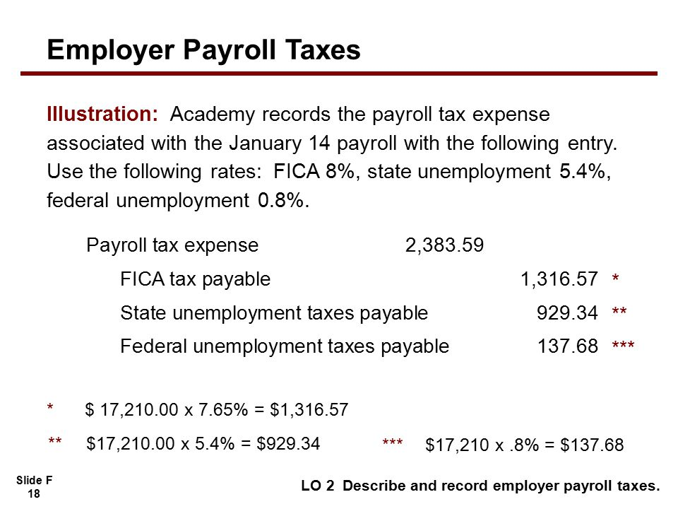 Slide F 18 Illustration: Academy records the payroll tax expense associated with the January 14 payroll with the following entry.