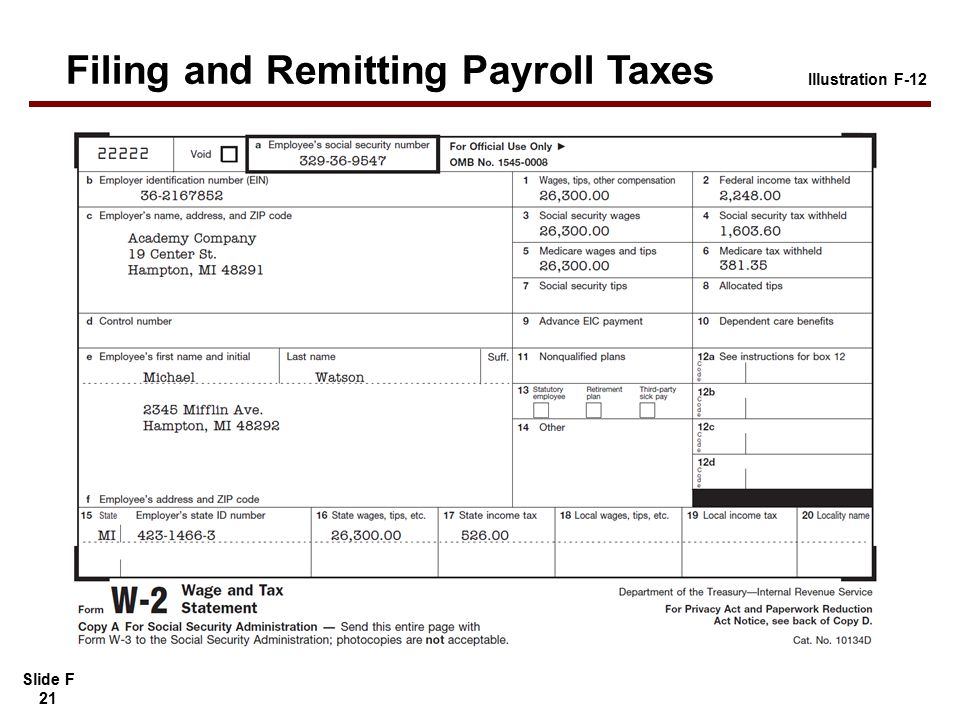 Slide F 21 APPENDIX Filing and Remitting Payroll Taxes Illustration F-12