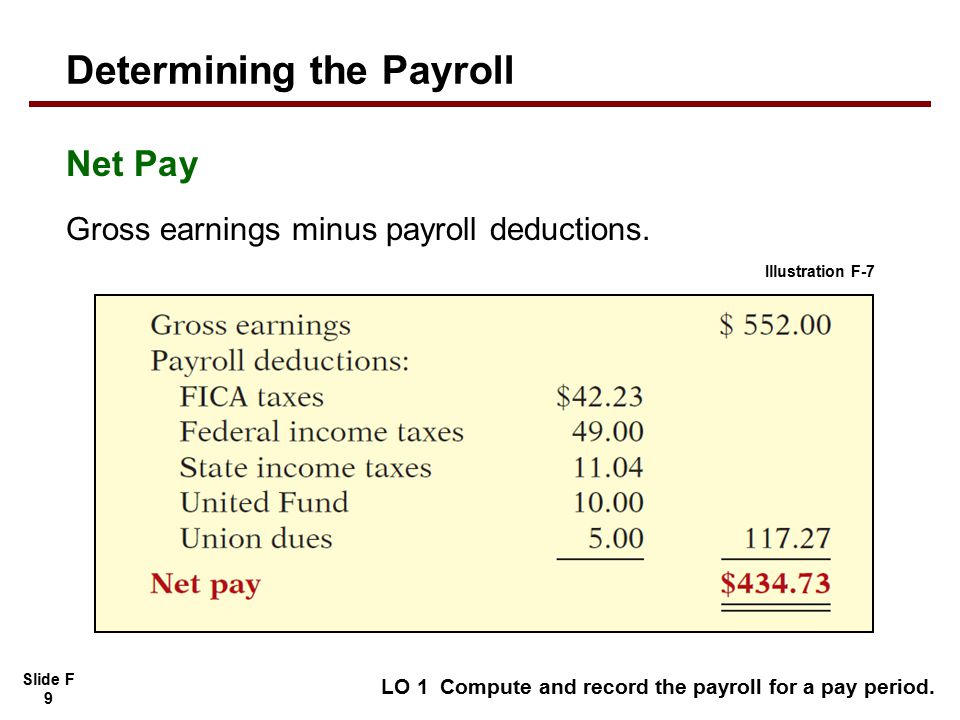 Slide F 9 Gross earnings minus payroll deductions.
