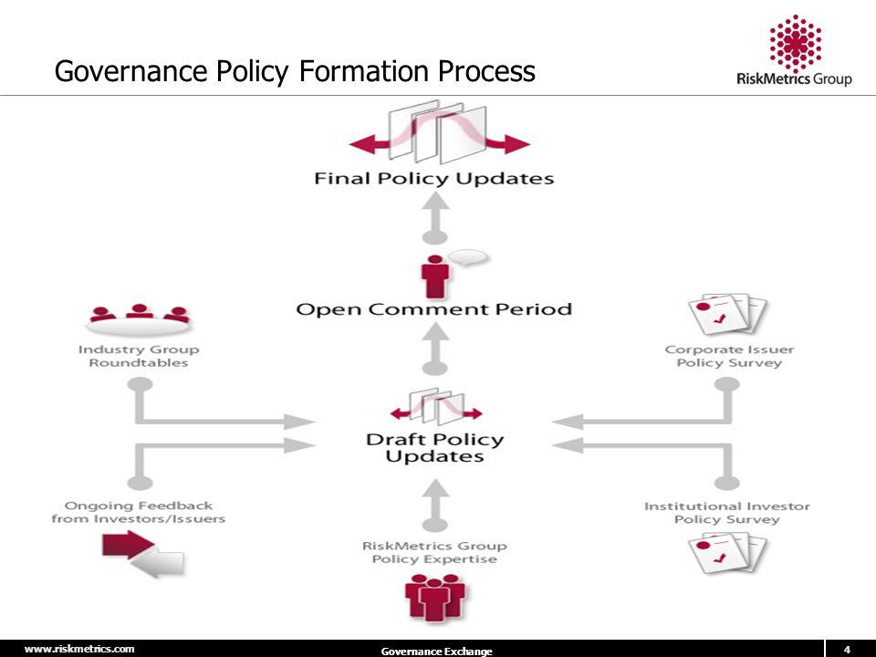 www.riskmetrics.com 4 Governance Exchange Governance Policy Formation Process International Team Draft Policies North America Team Draft Policies