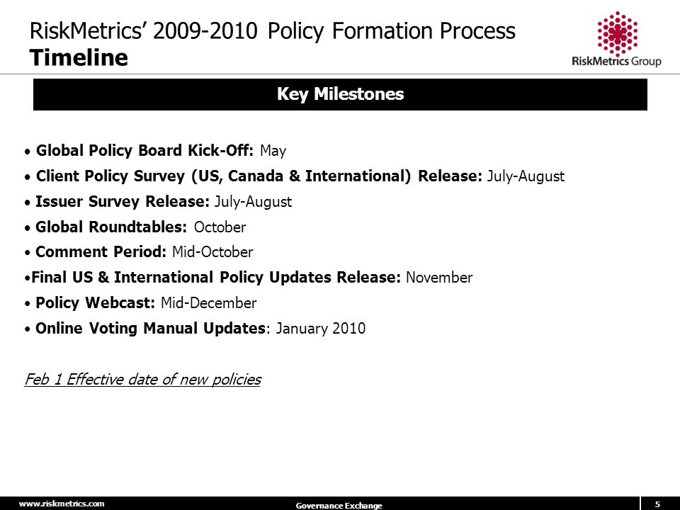 www.riskmetrics.com 5 Governance Exchange RiskMetrics' 2009-2010 Policy Formation Process Timeline  Global Policy Board Kick-Off: May  Client Policy