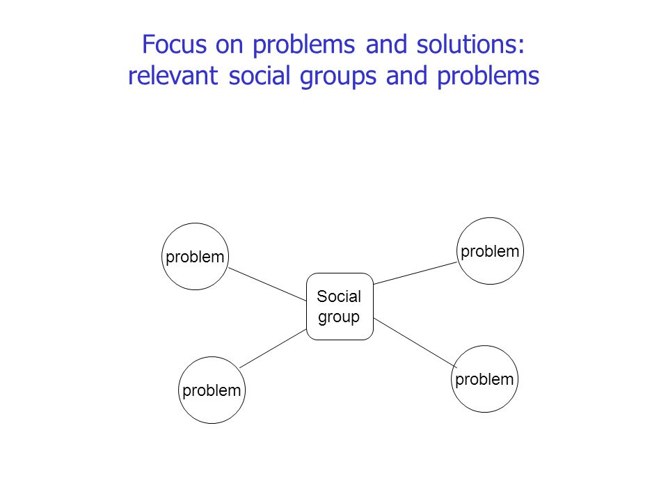 Focus on problems and solutions: relevant social groups and problems Social group problem