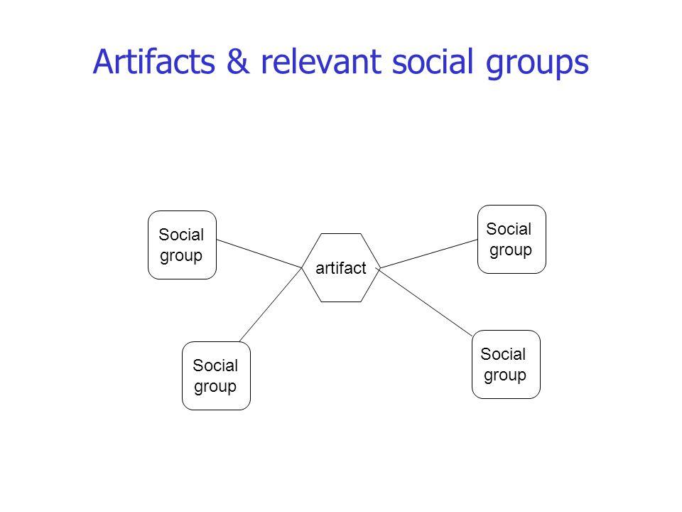 Artifacts & relevant social groups artifact Social group Social group Social group Social group