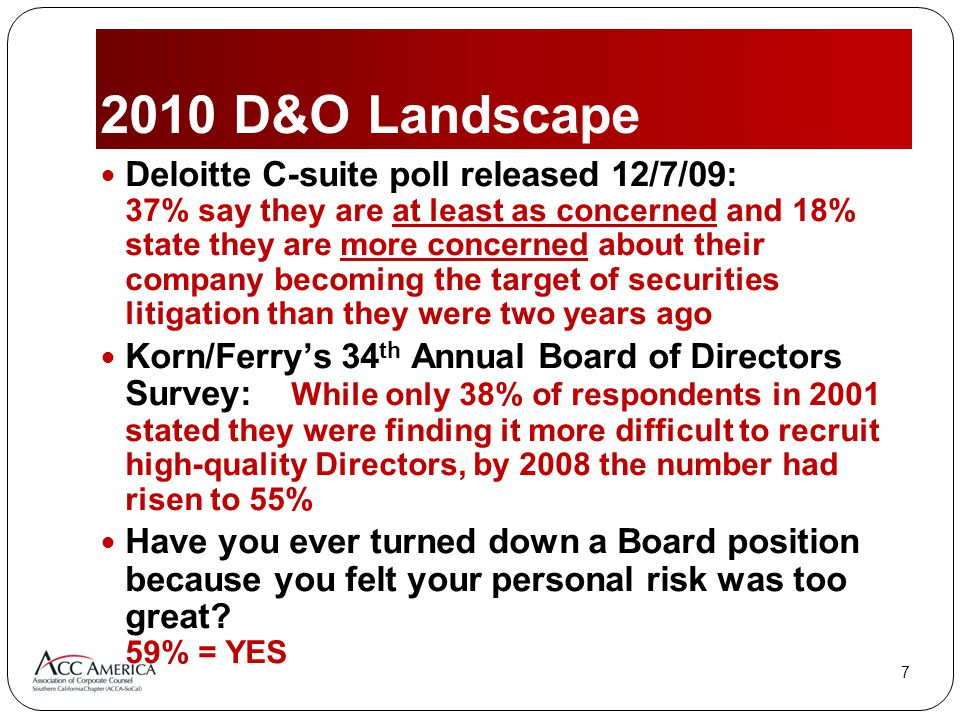 D&O Landscape Deloitte C-suite poll released 12/7/09: 37% say they are at least as concerned and 18% state they are more concerned about their company becoming the target of securities litigation than they were two years ago Korn/Ferry's 34 th Annual Board of Directors Survey: While only 38% of respondents in 2001 stated they were finding it more difficult to recruit high-quality Directors, by 2008 the number had risen to 55% Have you ever turned down a Board position because you felt your personal risk was too great.