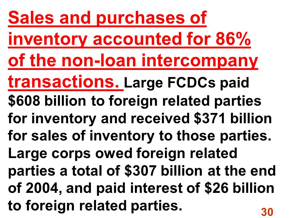30 Sales and purchases of inventory accounted for 86% of the non-loan intercompany transactions.