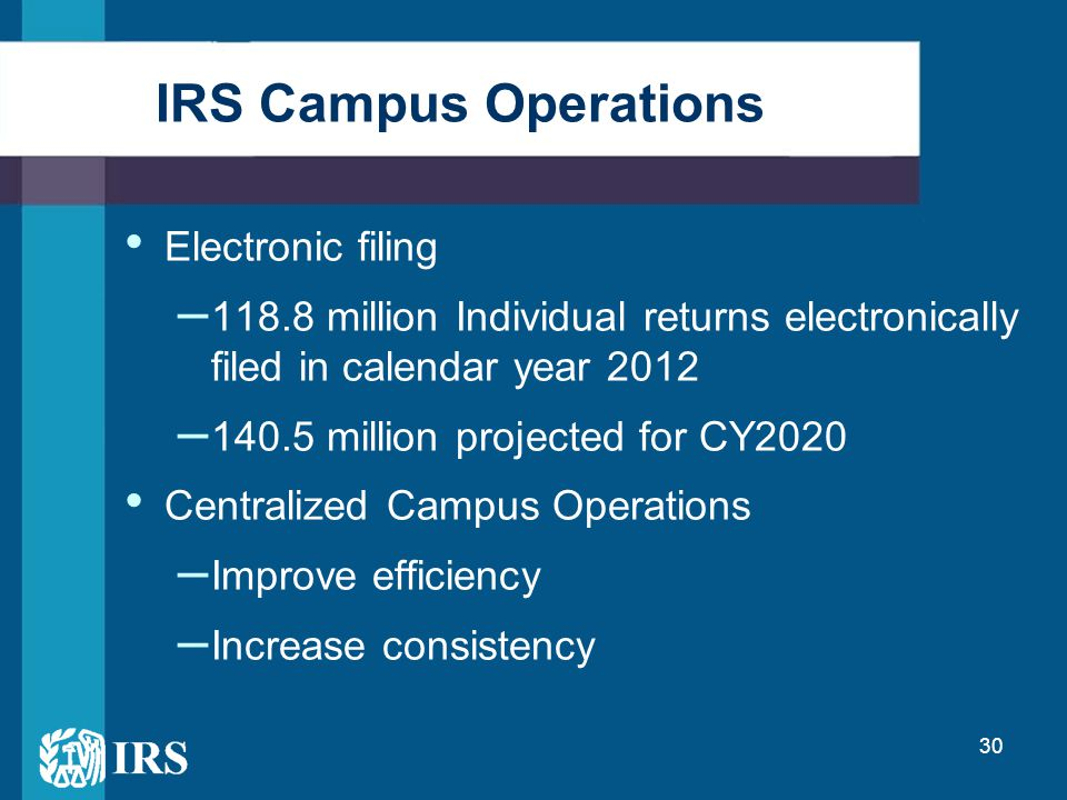 30 Electronic filing – 118.8 million Individual returns electronically filed in calendar year 2012 – 140.5 million projected for CY2020 Centralized Ca